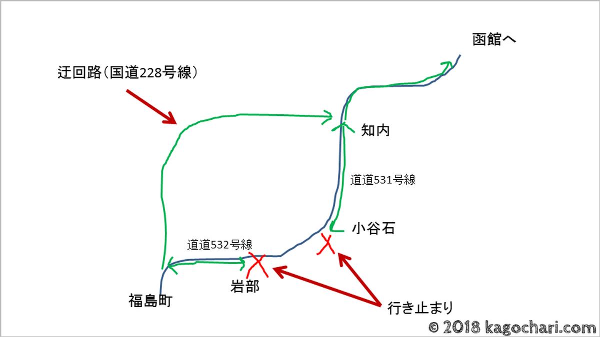 福島、知内町間攻略図