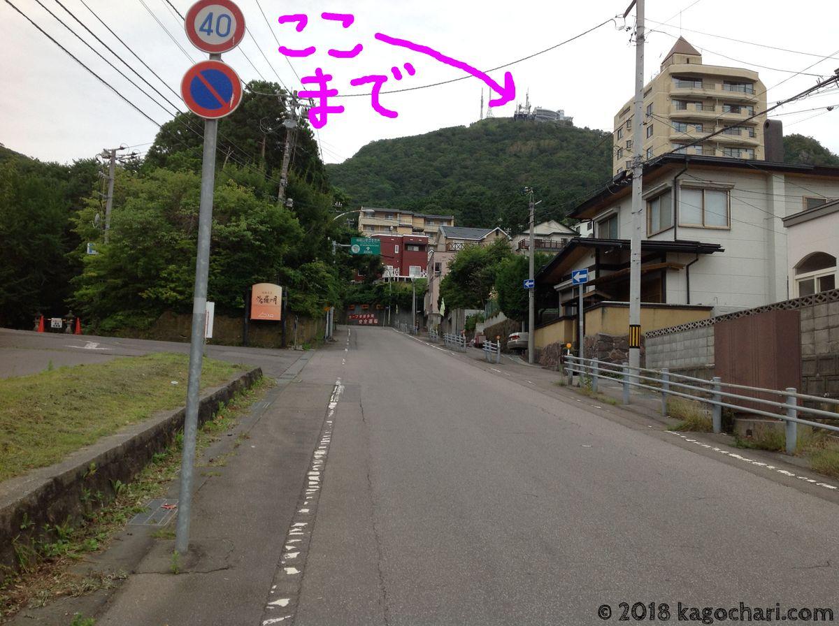 函館山-登山開始