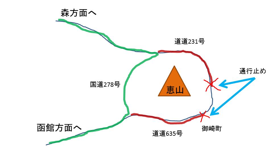 恵山周辺の道路事情