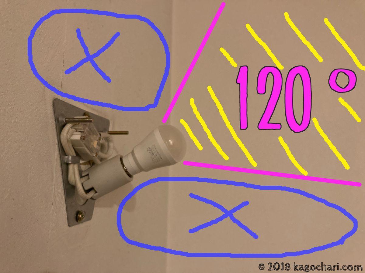 上向き照明とLED電球の配光角度