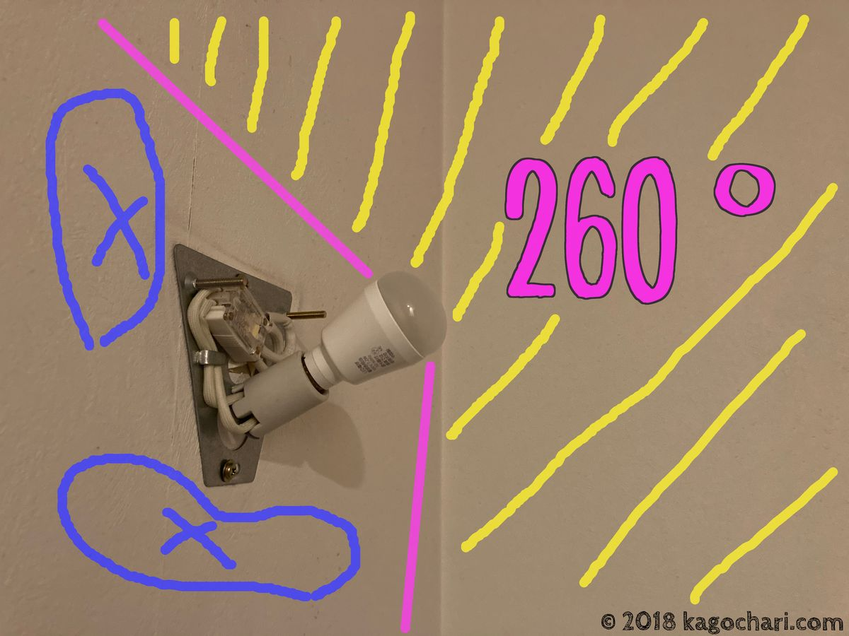 Panasonic-LDA7LGE17Z60ESW2の配光角度は260°